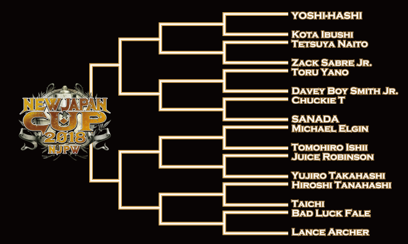 Brackets unveiled for the New Japan Cup! Tanahashi is back! Taichi and Zack Sabre Jr make Cup debuts! All 9 shows will be airing LIVE on NJPW WORLD‼︎