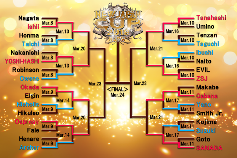 New Japan Cup Quarter Finals start tonight!
