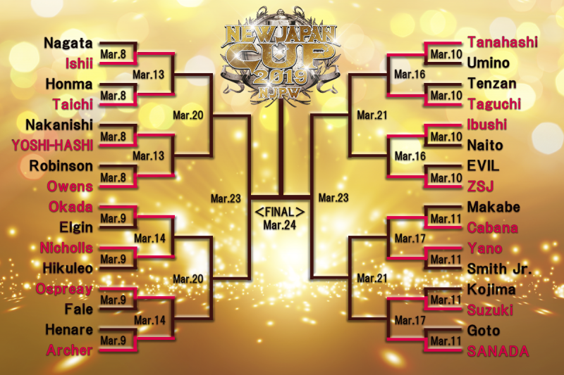 New Japan Cup Round 2 starts tonight!