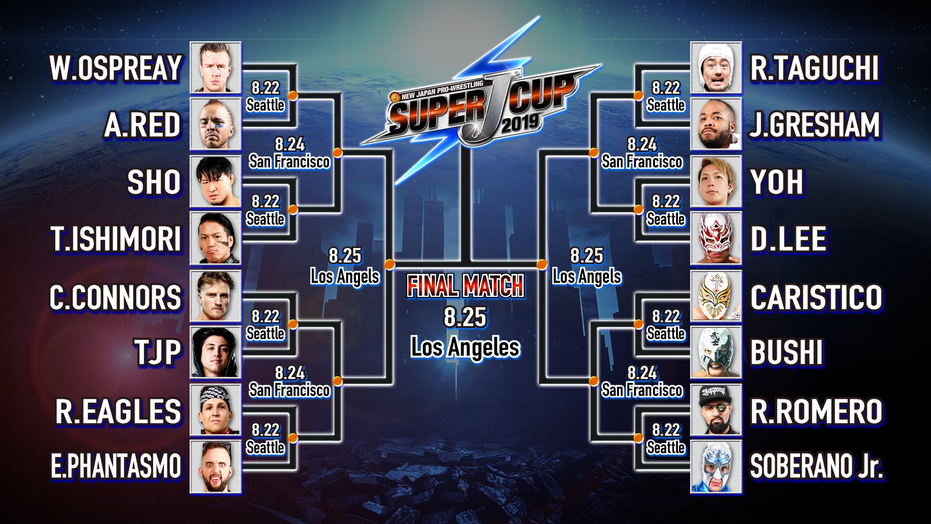 Image result for njpw super j cup 2019